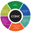 Thrive Behavioral Health Awarded CCBHC Grant
